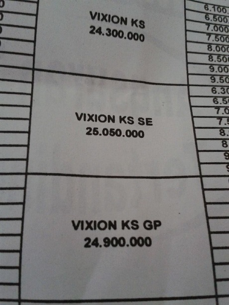 daftar harga yamaha new vixion